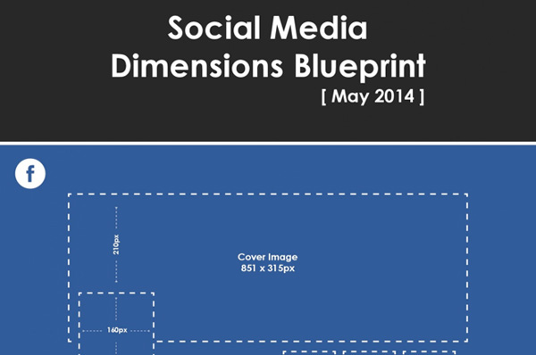 The Social Media Dimensions