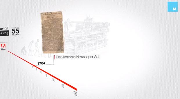 Histoire de la publicité Adobe Mashable