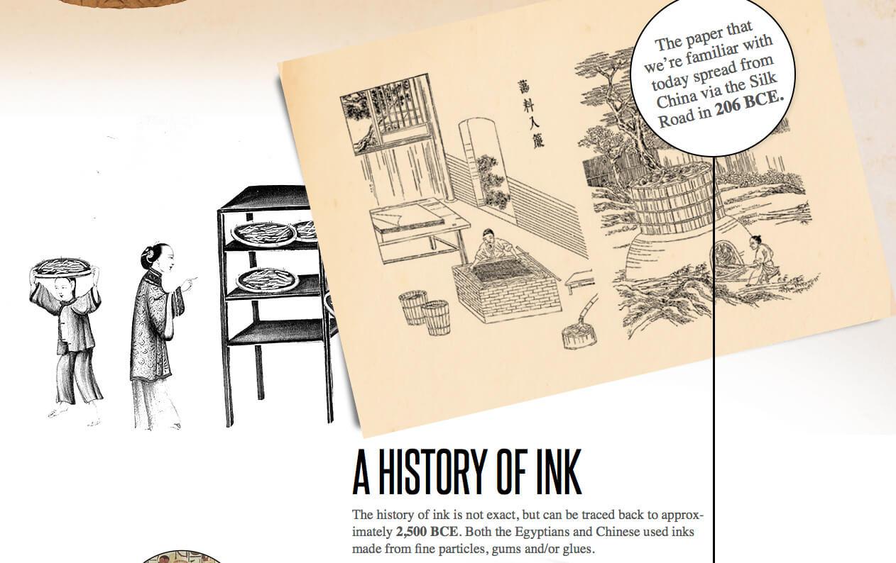 Histoire de l'imprimerie
