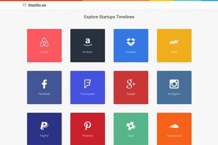 Les dates marquantes des startups en timeline